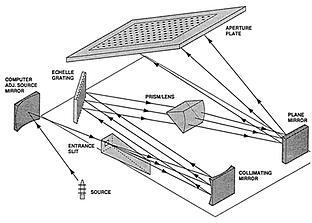 Sequential_Echelle_Spectrometer