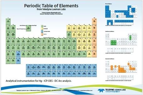 Elemental_Poster.jpg